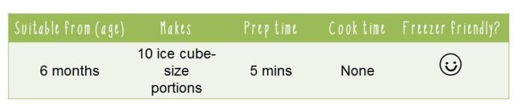 tiny fresh zingy timings (1)